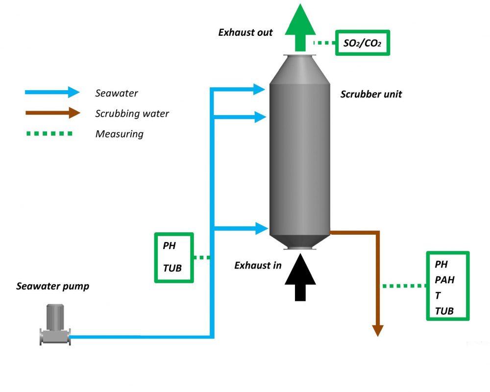 Open-loop-diagram-2017